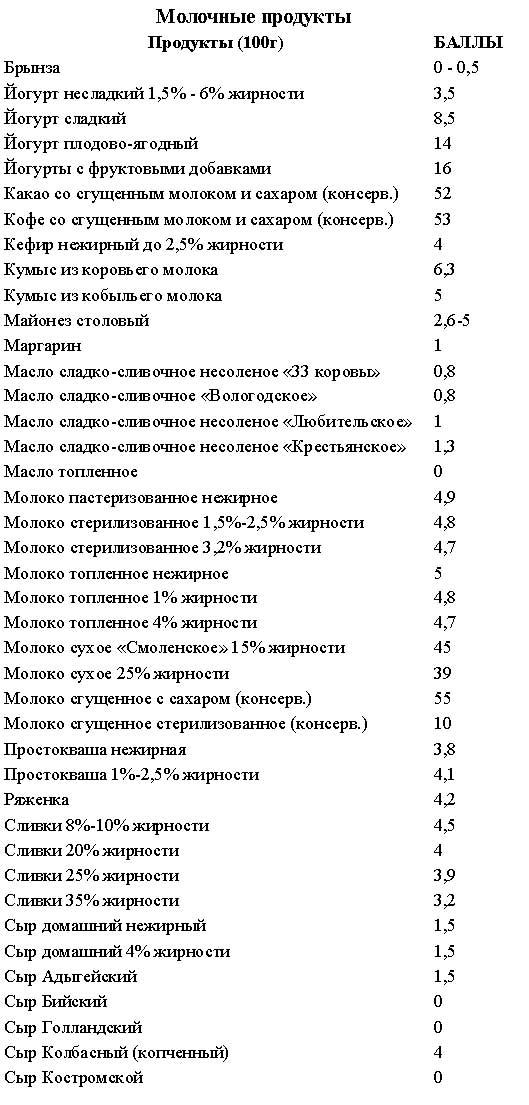 kremlevskaya-dieta1