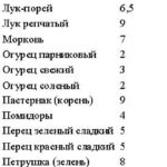 kremlevskaya-dieta11