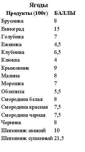 kremlevskaya-dieta3
