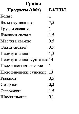 kremlevskaya-dieta5