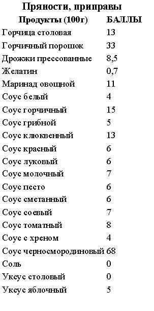 kremlevskaya-dieta6