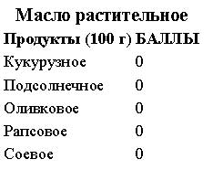 kremlevskaya-dieta7