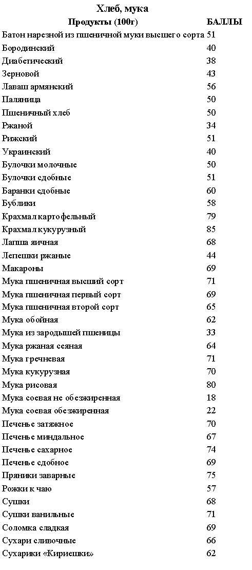 kremlevskaya-dieta8