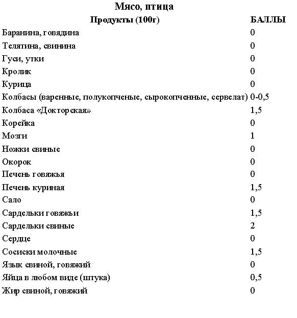 kremlevskaya-dieta9