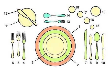 servirivka-stola-primer